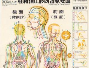 """La salute nel mondo: l'e-book degli studenti del Master """"Scienziati in Azienda"""""""