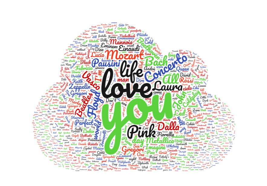 wordcloud115